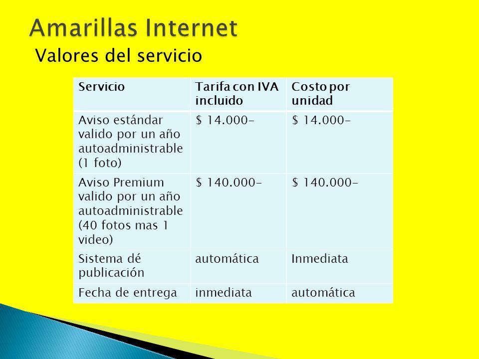 Valores del servicio ServicioTarifa con IVA incluido Costo por unidad Aviso estándar valido por un año autoadministrable (1 foto) $ 14.000- Aviso Prem