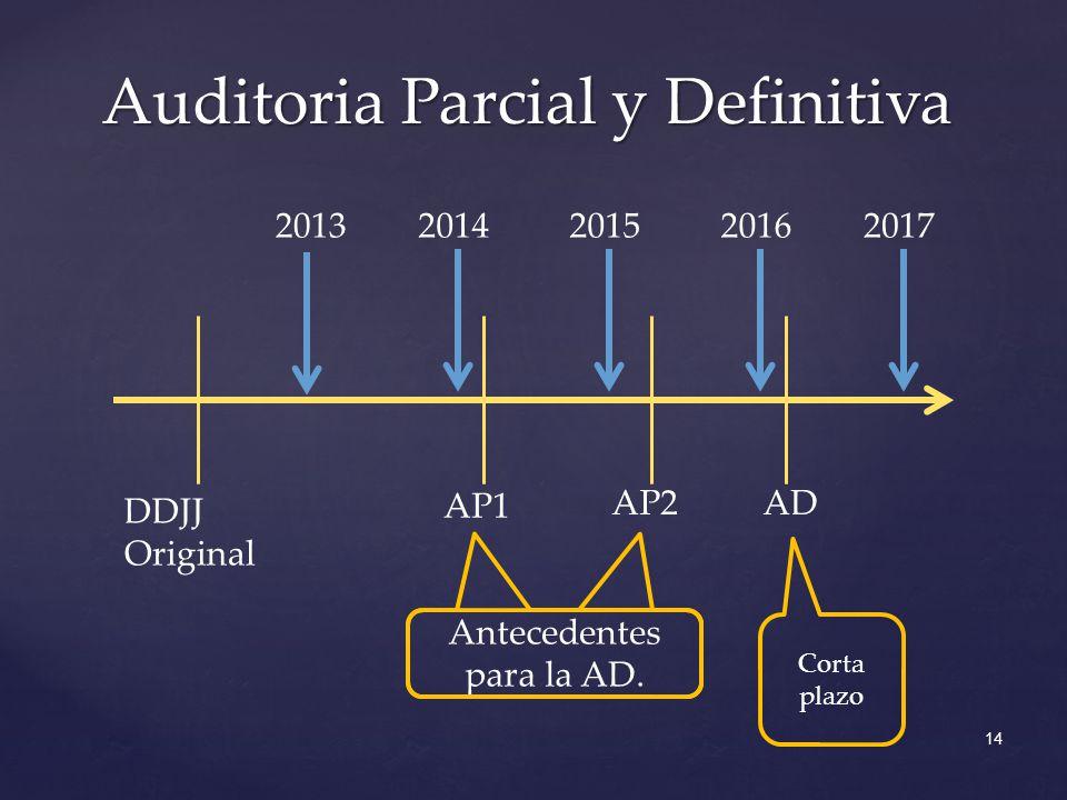 Auditoria Parcial y Definitiva 14 20132014201520162017 DDJJ Original AP1 AP2AD Corta plazo Antecedentes para la AD.