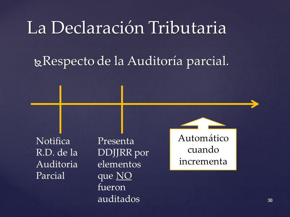 Respecto de la Auditoría parcial. Respecto de la Auditoría parcial. La Declaración Tributaria 30 Notifica R.D. de la Auditoria Parcial Presenta DDJJRR