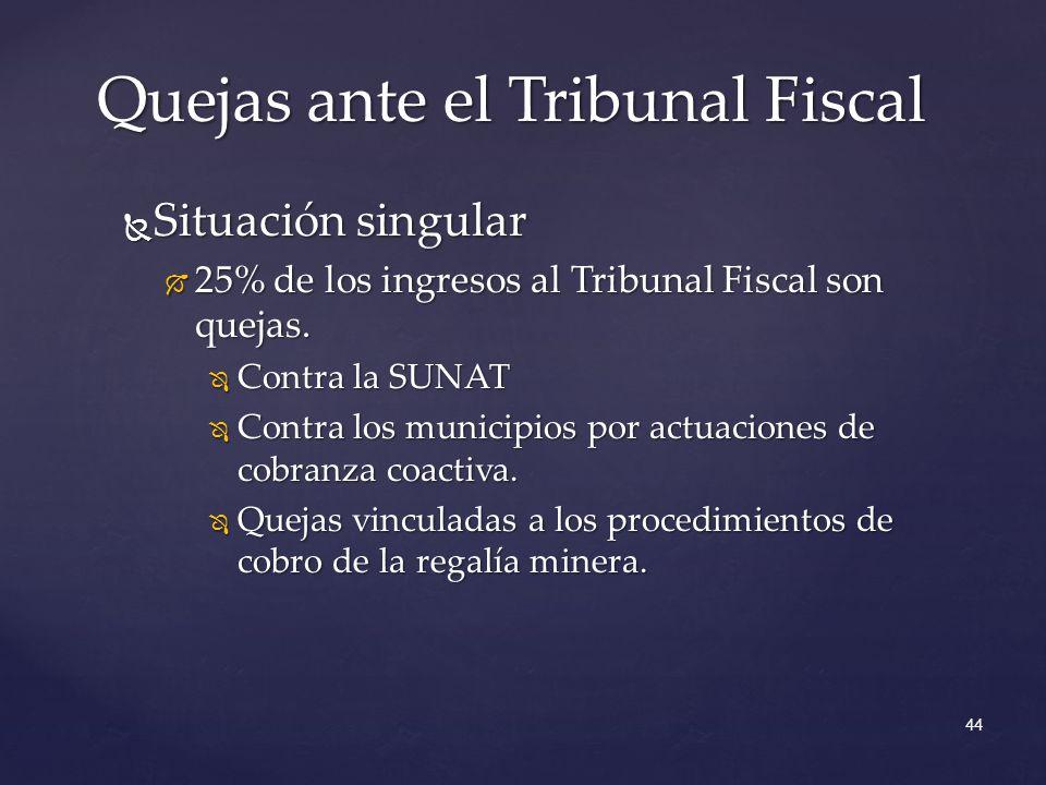Situación singular Situación singular 25% de los ingresos al Tribunal Fiscal son quejas. 25% de los ingresos al Tribunal Fiscal son quejas. Contra la
