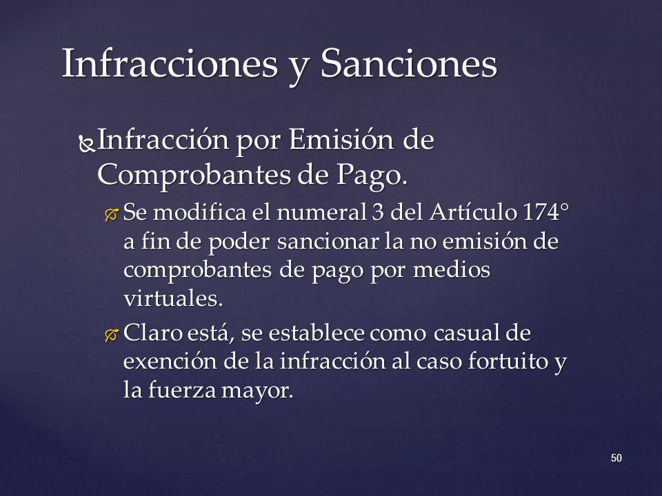 Infracción por Emisión de Comprobantes de Pago. Infracción por Emisión de Comprobantes de Pago. Se modifica el numeral 3 del Artículo 174° a fin de po