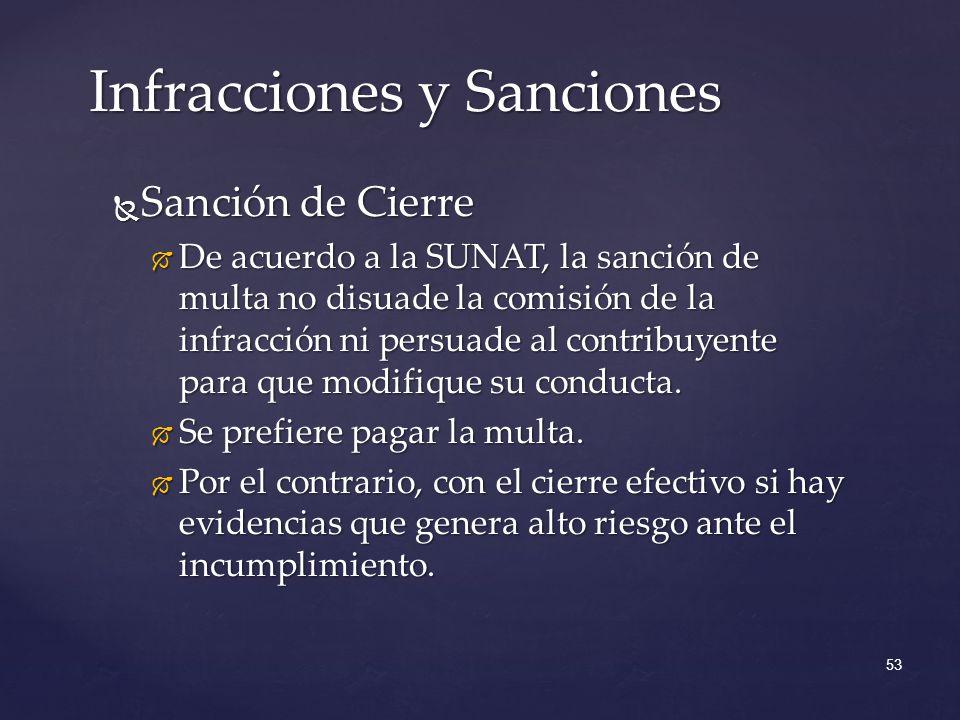 Sanción de Cierre Sanción de Cierre De acuerdo a la SUNAT, la sanción de multa no disuade la comisión de la infracción ni persuade al contribuyente para que modifique su conducta.