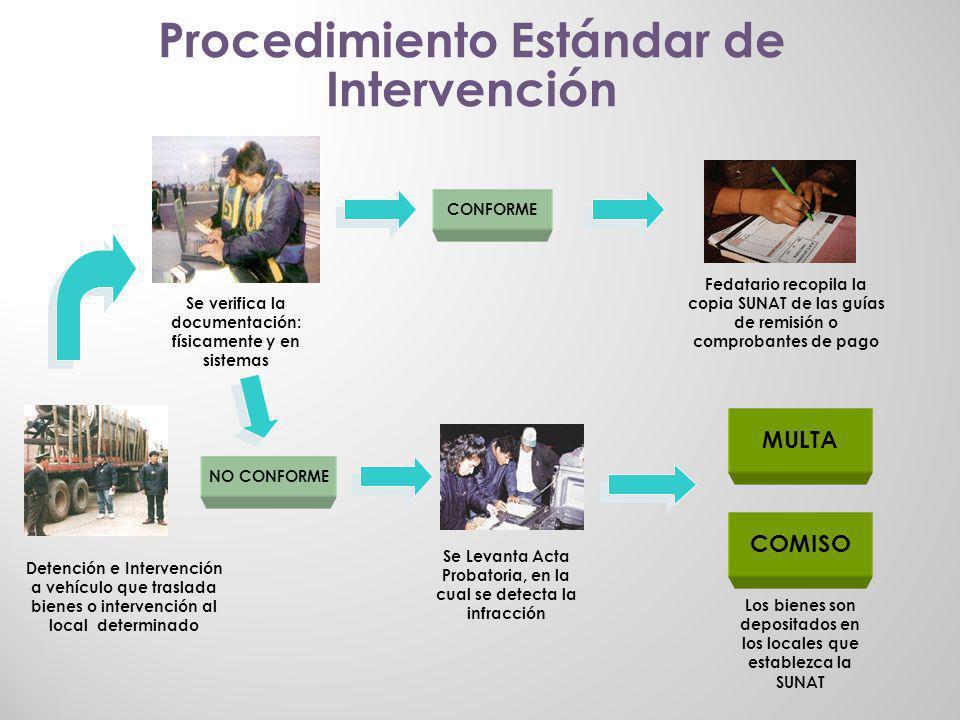 CONFORME Fedatario recopila la copia SUNAT de las guías de remisión o comprobantes de pago NO CONFORME Se verifica la documentación: físicamente y en