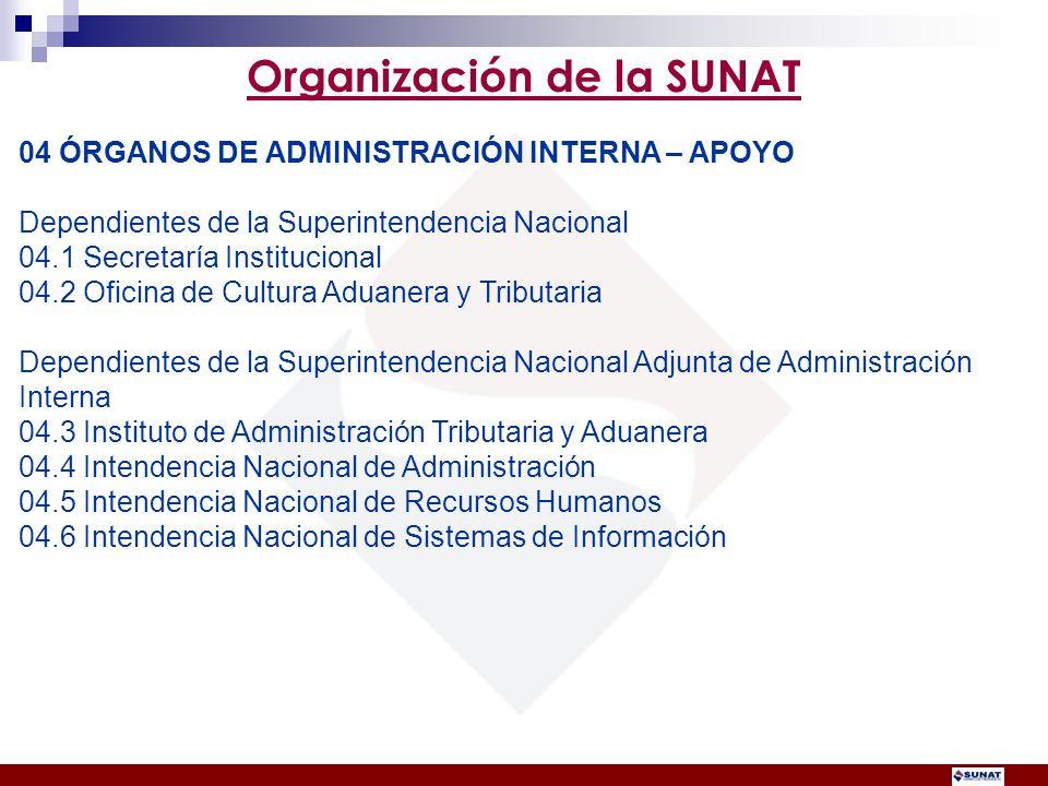 Organización de la SUNAT 04 ÓRGANOS DE ADMINISTRACIÓN INTERNA – APOYO Dependientes de la Superintendencia Nacional 04.1 Secretaría Institucional 04.2