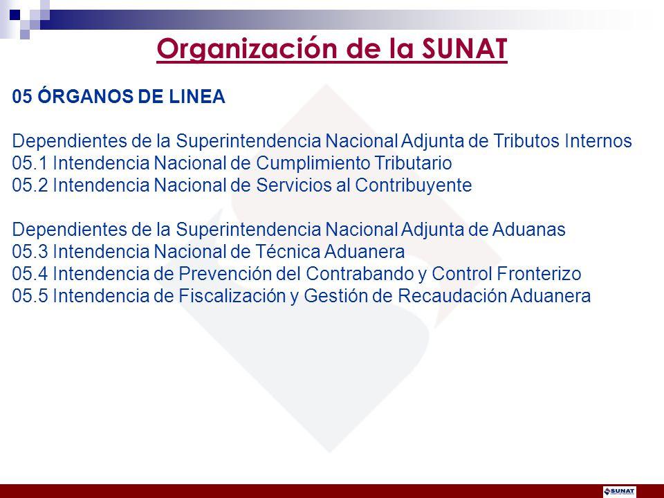 Organización de la SUNAT 05 ÓRGANOS DE LINEA Dependientes de la Superintendencia Nacional Adjunta de Tributos Internos 05.1 Intendencia Nacional de Cu