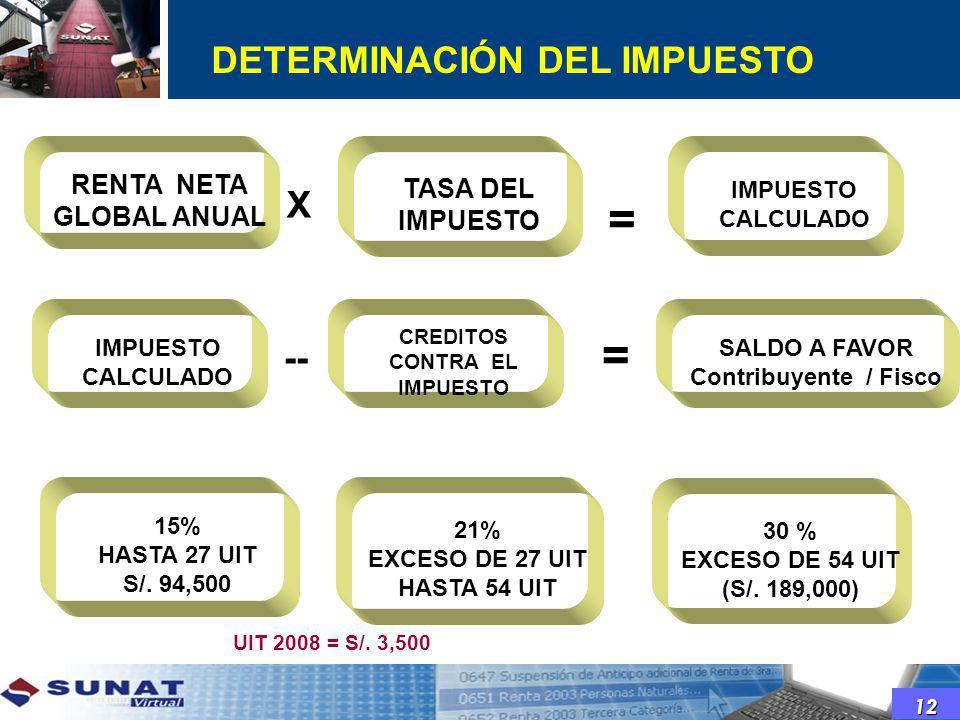 DETERMINACIÓN DEL IMPUESTO IMPUESTO CALCULADO 30 % EXCESO DE 54 UIT (S/. 189,000) TASA DEL IMPUESTO RENTA NETA GLOBAL ANUAL X = 21% EXCESO DE 27 UIT H