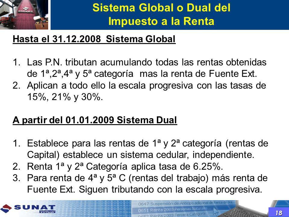 Hasta el 31.12.2008 Sistema Global 1.Las P.N. tributan acumulando todas las rentas obtenidas de 1ª,2ª,4ª y 5ª categoría mas la renta de Fuente Ext. 2.