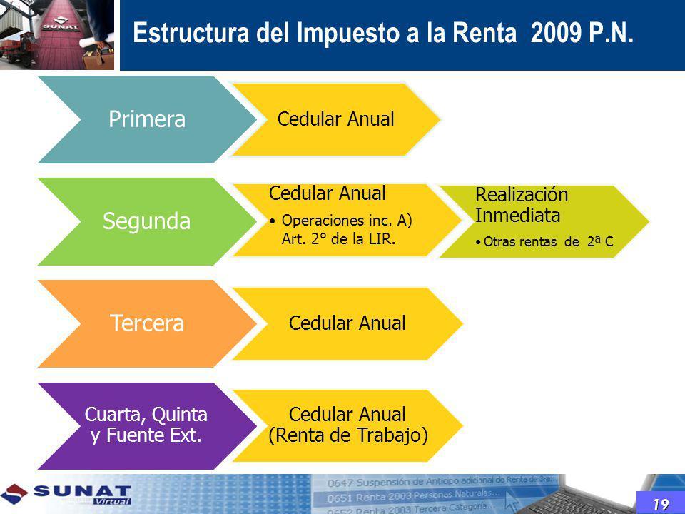Estructura del Impuesto a la Renta 2009 P.N. Primera Cedular Anual Segunda Cedular Anual Operaciones inc. A) Art. 2° de la LIR. Realización Inmediata