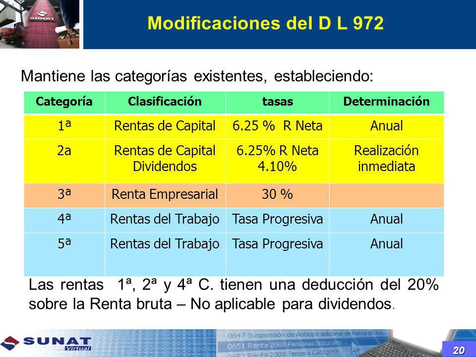 Mantiene las categorías existentes, estableciendo: Modificaciones del D L 972 20 CategoríaClasificacióntasasDeterminación 1ªRentas de Capital6.25 % R