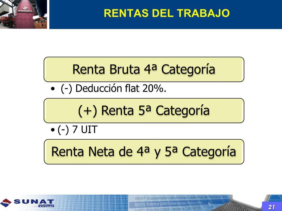 RENTAS DEL TRABAJO Renta Bruta 4ª Categoría (-) Deducción flat 20%. (+) Renta 5ª Categoría (-) 7 UIT Renta Neta de 4ª y 5ª Categoría 21