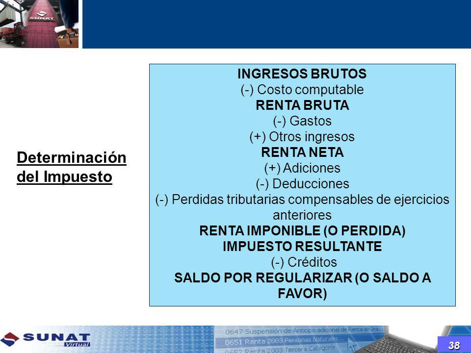 Determinación del Impuesto INGRESOS BRUTOS (-) Costo computable RENTA BRUTA (-) Gastos (+) Otros ingresos RENTA NETA (+) Adiciones (-) Deducciones (-)