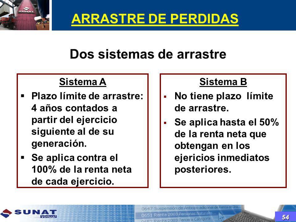 ARRASTRE DE PERDIDAS Dos sistemas de arrastre Sistema A Plazo límite de arrastre: 4 años contados a partir del ejercicio siguiente al de su generación