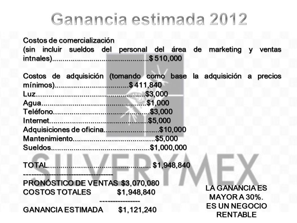 Costos de comercialización (sin incluir sueldos del personal del área de marketing y ventas intnales)...............................................$