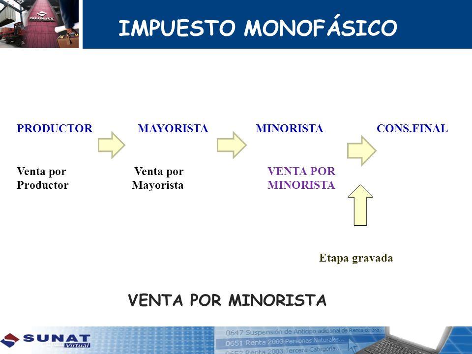IMPUESTO MONOFÁSICO PRODUCTOR MAYORISTA MINORISTA CONS.FINAL Venta por Venta porVENTA POR Productor Mayorista MINORISTA Etapa gravada VENTA POR MINORI