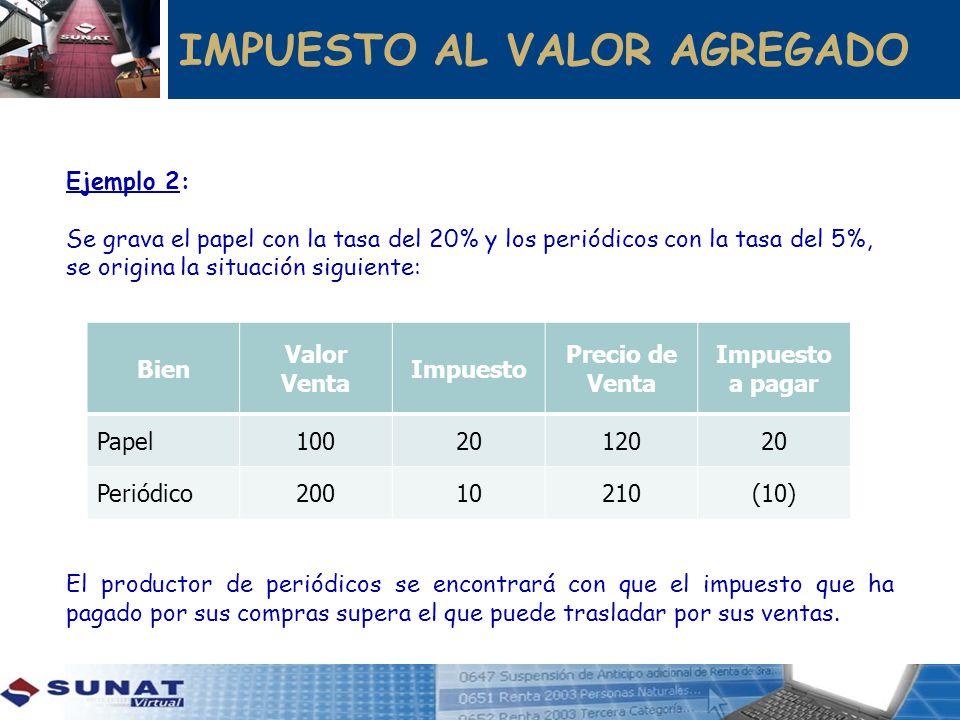 IMPUESTO AL VALOR AGREGADO Ejemplo 2: Se grava el papel con la tasa del 20% y los periódicos con la tasa del 5%, se origina la situación siguiente: El