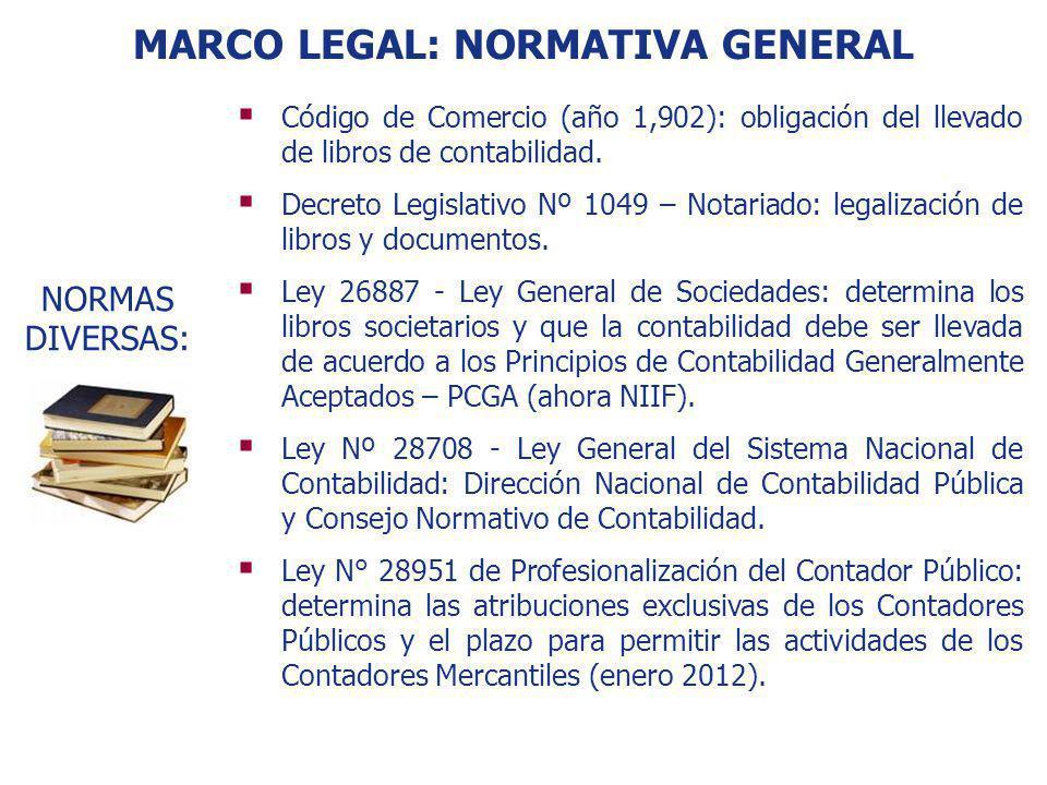 MARCO LEGAL: NORMATIVA GENERAL Código de Comercio (año 1,902): obligación del llevado de libros de contabilidad. Decreto Legislativo Nº 1049 – Notaria