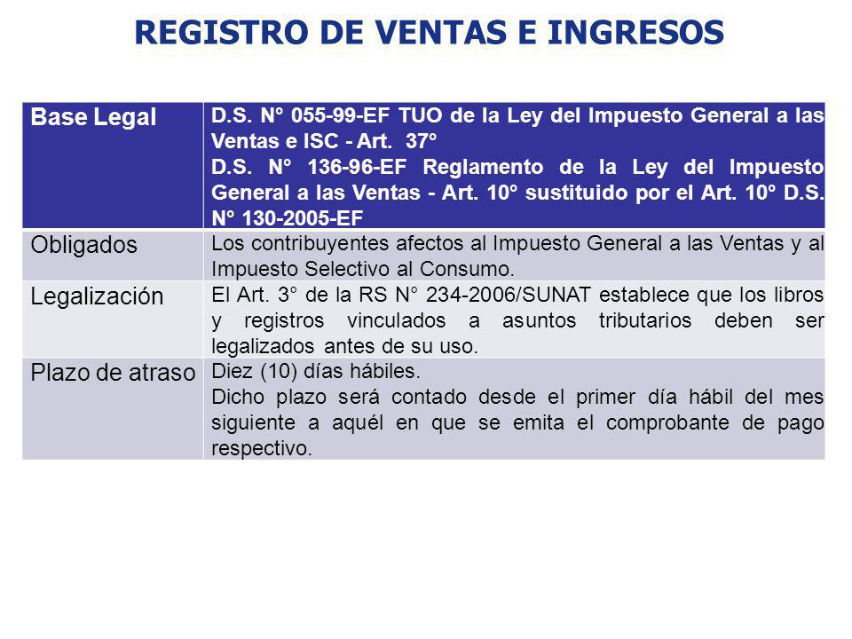 REGISTRO DE VENTAS E INGRESOS Base Legal D.S.