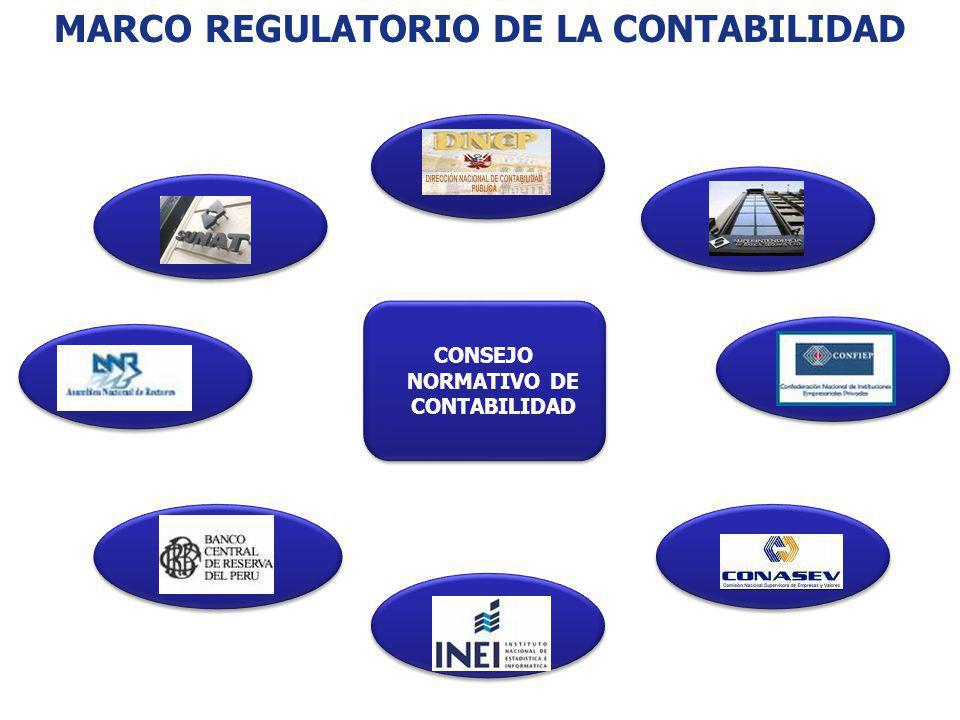 MARCO REGULATORIO DE LA CONTABILIDAD CONSEJO NORMATIVO DE CONTABILIDAD
