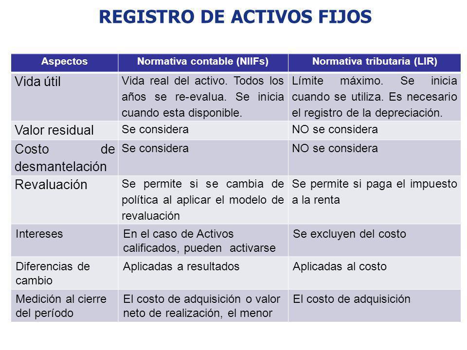 AspectosNormativa contable (NIIFs)Normativa tributaria (LIR) Vida útil Vida real del activo. Todos los años se re-evalua. Se inicia cuando esta dispon