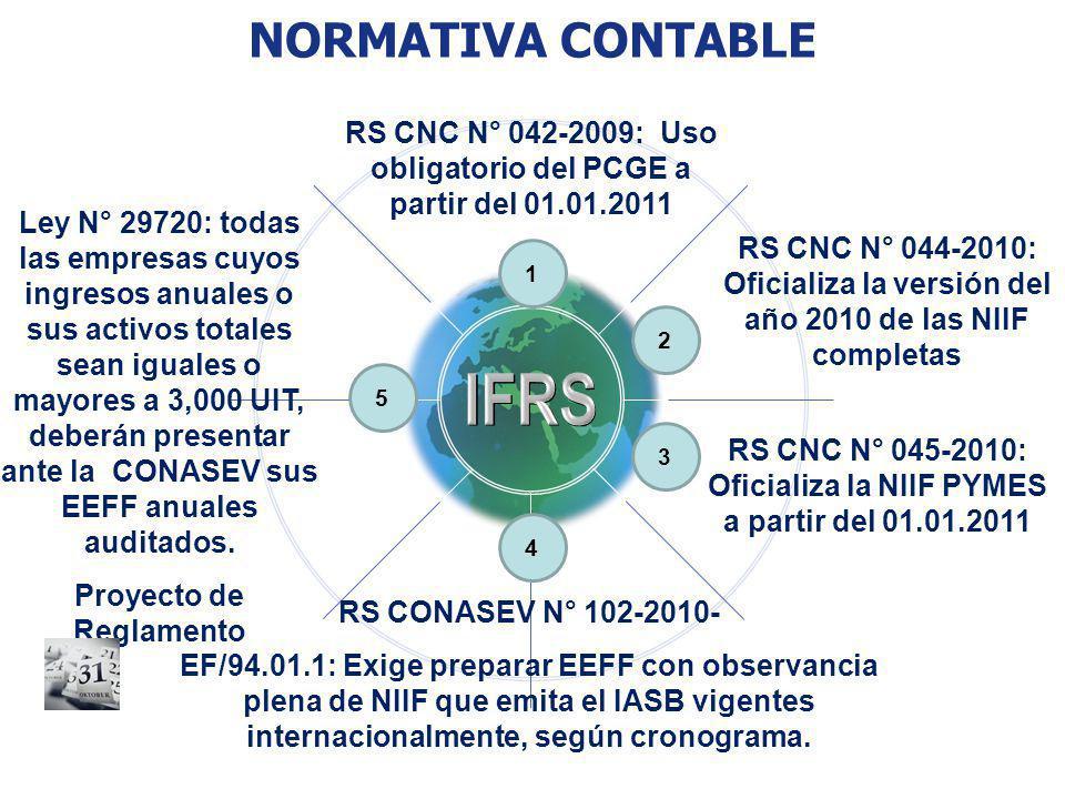 RS CNC N° 042-2009: Uso obligatorio del PCGE a partir del 01.01.2011 NORMATIVA CONTABLE RS CNC N° 044-2010: Oficializa la versión del año 2010 de las