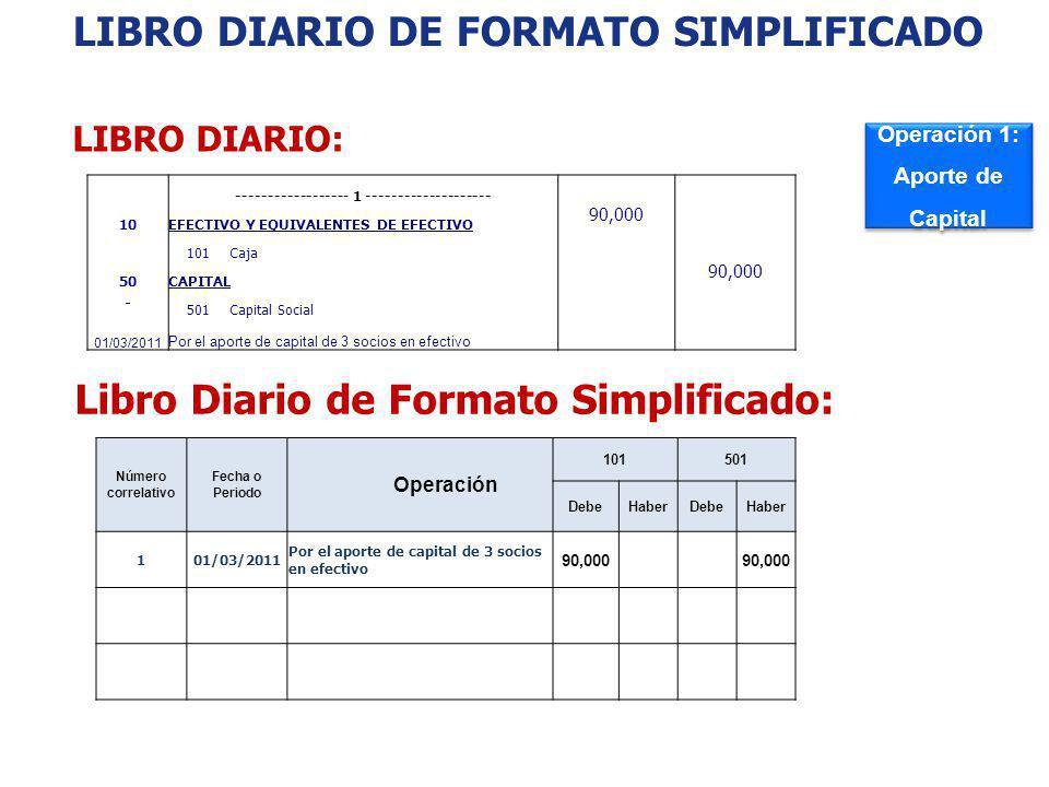 LIBRO DIARIO: Operación 1: Aporte de Capital Operación 1: Aporte de Capital Libro Diario de Formato Simplificado: LIBRO DIARIO DE FORMATO SIMPLIFICADO