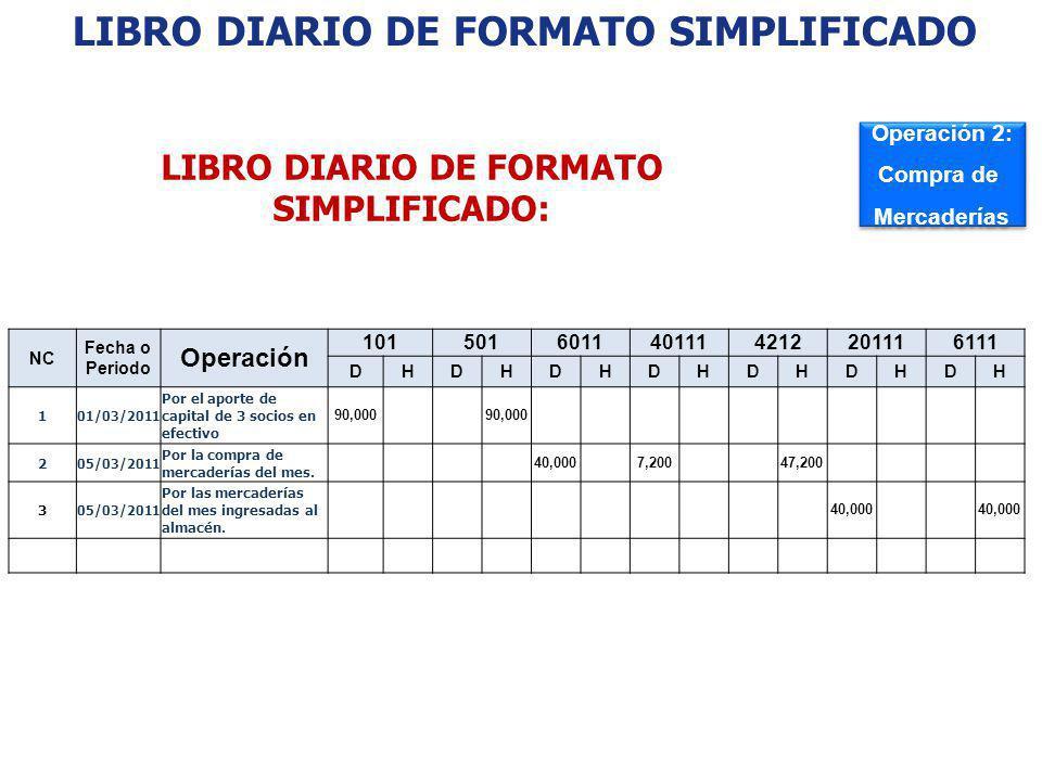 LIBRO DIARIO DE FORMATO SIMPLIFICADO: Operación 2: Compra de Mercaderías Operación 2: Compra de Mercaderías LIBRO DIARIO DE FORMATO SIMPLIFICADO: EJEM