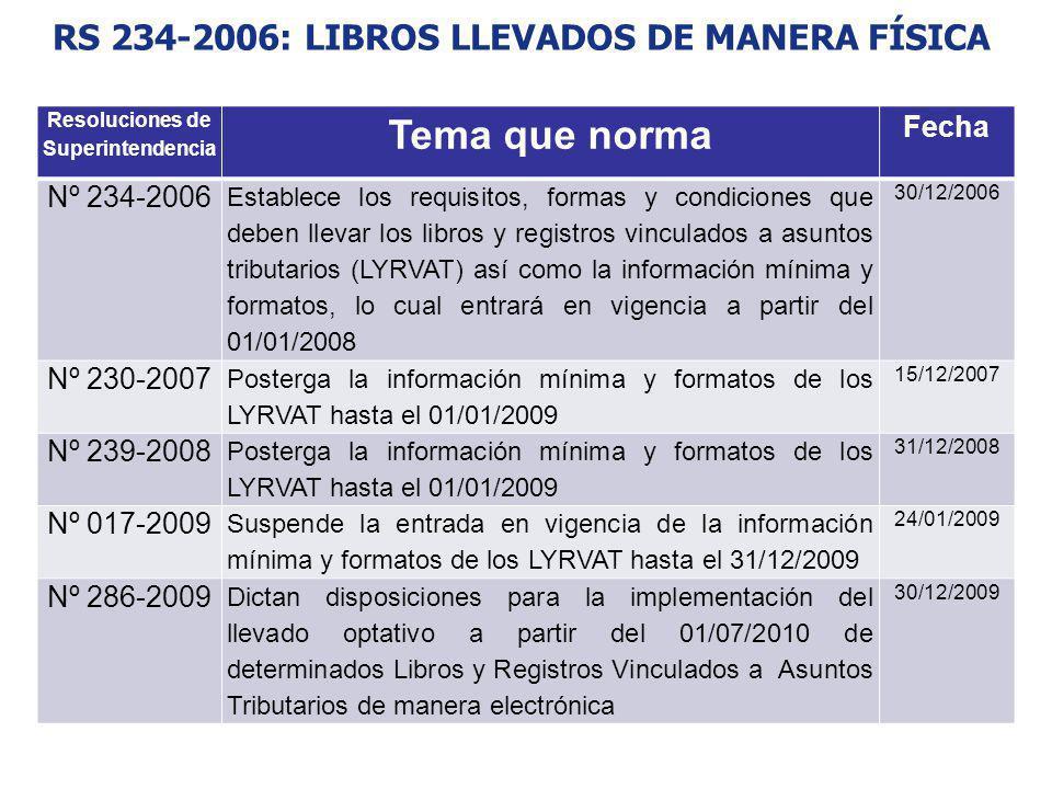 Resoluciones de Superintendencia Tema que norma Fecha Nº 234-2006 Establece los requisitos, formas y condiciones que deben llevar los libros y registr