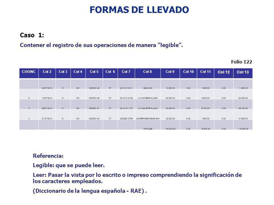 Caso 1: Contener el registro de sus operaciones de manera legible. CUO/NCCol 2Col 3Col 4Col 5Col 6Col 7Col 8Col 9Col 10Col 11 Col 12Col 13 102/07/2010