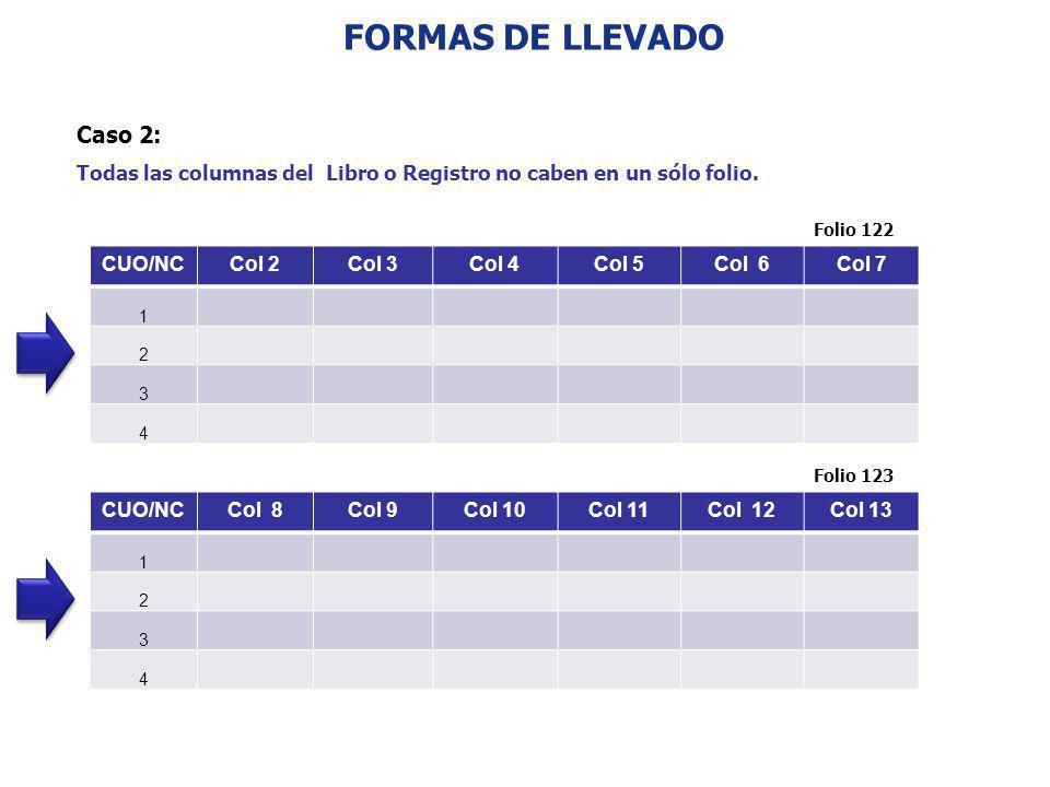 Caso 2: Todas las columnas del Libro o Registro no caben en un sólo folio. CUO/NCCol 2Col 3Col 4Col 5Col 6Col 7 1 2 3 4 CUO/NCCol 8Col 9Col 10Col 11Co