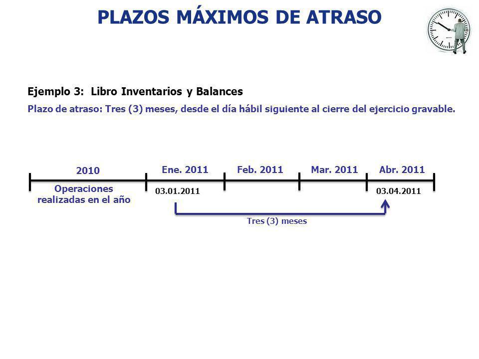 Ejemplo 3: Libro Inventarios y Balances Plazo de atraso: Tres (3) meses, desde el día hábil siguiente al cierre del ejercicio gravable. 2010 Operacion