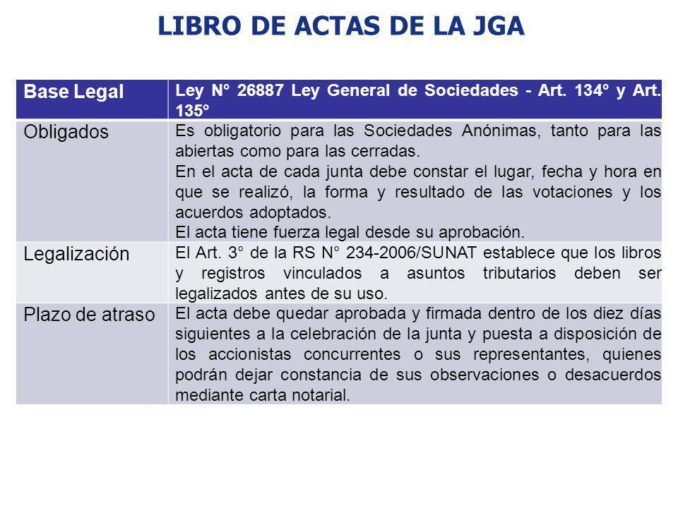 LIBRO DE ACTAS DE LA JGA Base Legal Ley N° 26887 Ley General de Sociedades - Art. 134° y Art. 135° Obligados Es obligatorio para las Sociedades Anónim