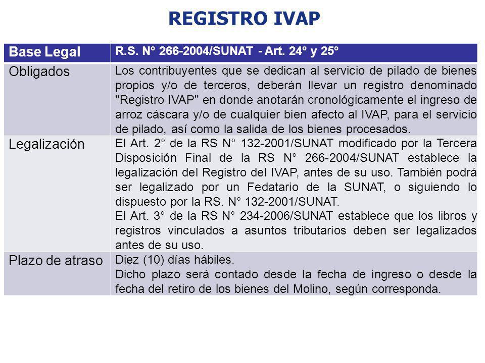 REGISTRO IVAP Base Legal R.S. N° 266-2004/SUNAT - Art. 24° y 25° Obligados Los contribuyentes que se dedican al servicio de pilado de bienes propios y