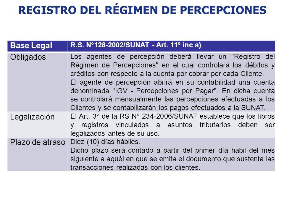REGISTRO DEL RÉGIMEN DE PERCEPCIONES Base Legal R.S. N°128-2002/SUNAT - Art. 11° inc a) Obligados Los agentes de percepción deberá llevar un