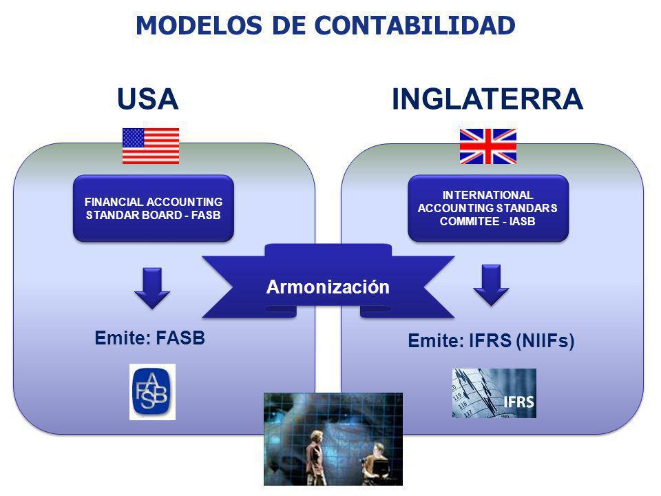 MODELOS DE CONTABILIDAD USAINGLATERRA Emite: FASB Emite: IFRS (NIIFs) FINANCIAL ACCOUNTING STANDAR BOARD - FASB INTERNATIONAL ACCOUNTING STANDARS COMM
