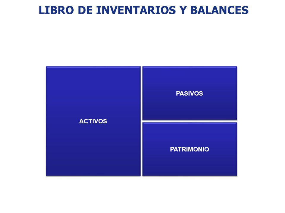 LIBRO DE INVENTARIOS Y BALANCES ACTIVOS PASIVOS PATRIMONIO
