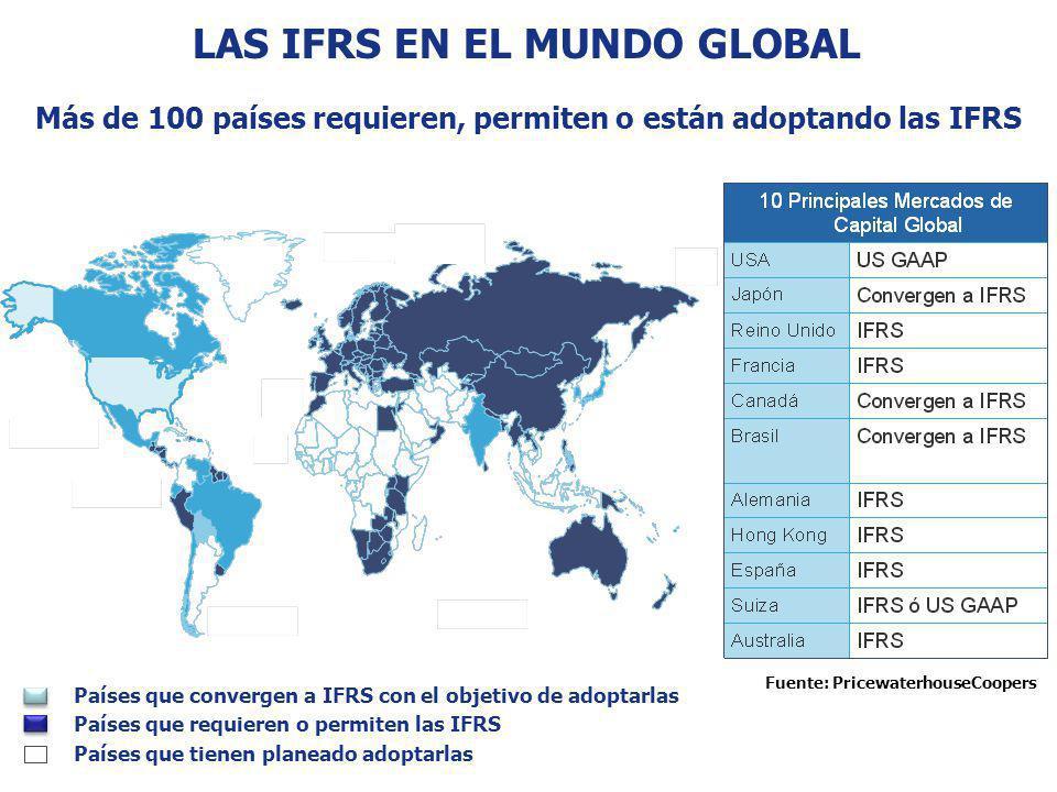 LAS IFRS EN EL MUNDO GLOBAL Más de 100 países requieren, permiten o están adoptando las IFRS Países que convergen a IFRS con el objetivo de adoptarlas