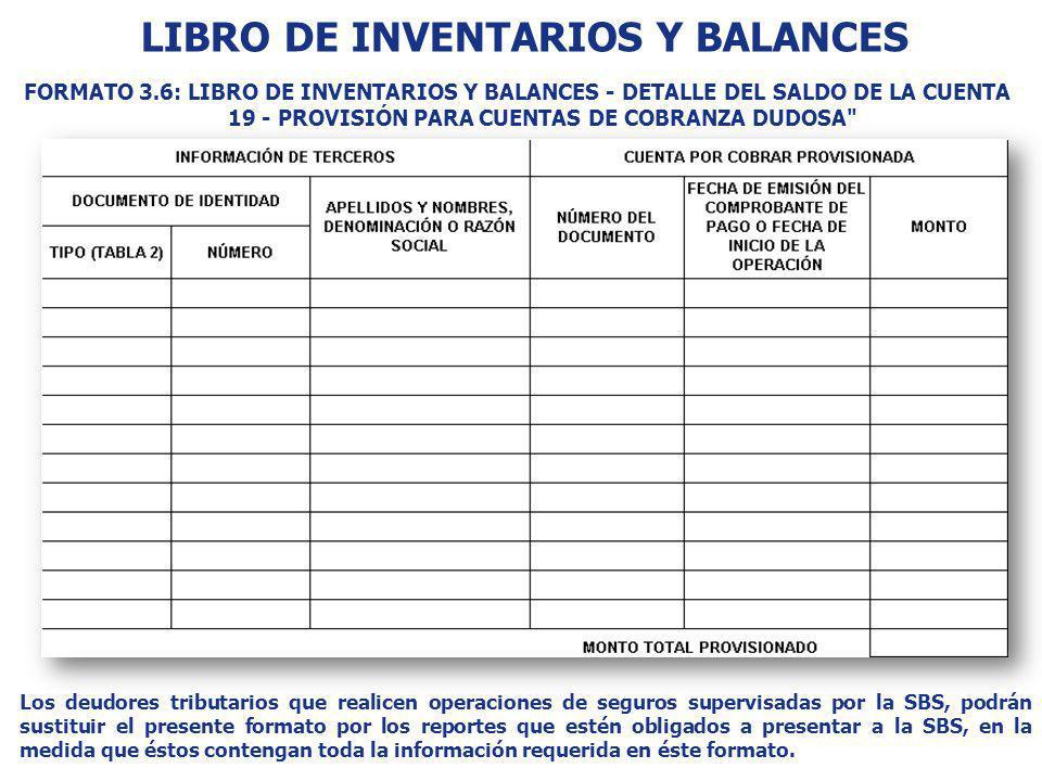 FORMATO 3.6: LIBRO DE INVENTARIOS Y BALANCES - DETALLE DEL SALDO DE LA CUENTA 19 - PROVISIÓN PARA CUENTAS DE COBRANZA DUDOSA