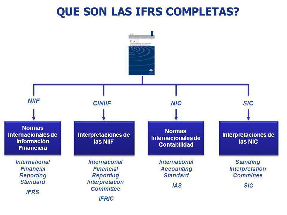 NIIF CINIIFNICSIC Normas Internacionales de Información Financiera International Financial Reporting Standard IFRS Normas Internacionales de Contabili