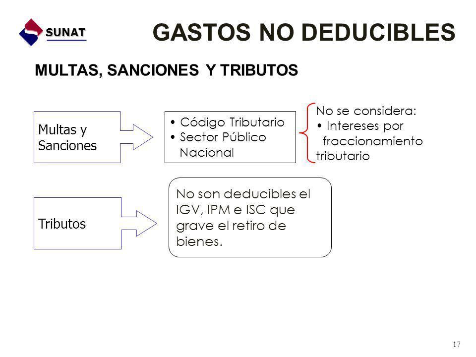 No son deducibles el IGV, IPM e ISC que grave el retiro de bienes.