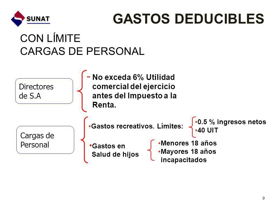 Directores de S.A - No exceda 6% Utilidad comercial del ejercicio antes del Impuesto a la Renta.