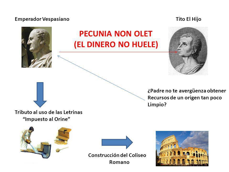 Tributo al uso de las Letrinas Impuesto al Orine Emperador VespasianoTito El Hijo ¿Padre no te avergüenza obtener Recursos de un origen tan poco Limpio.