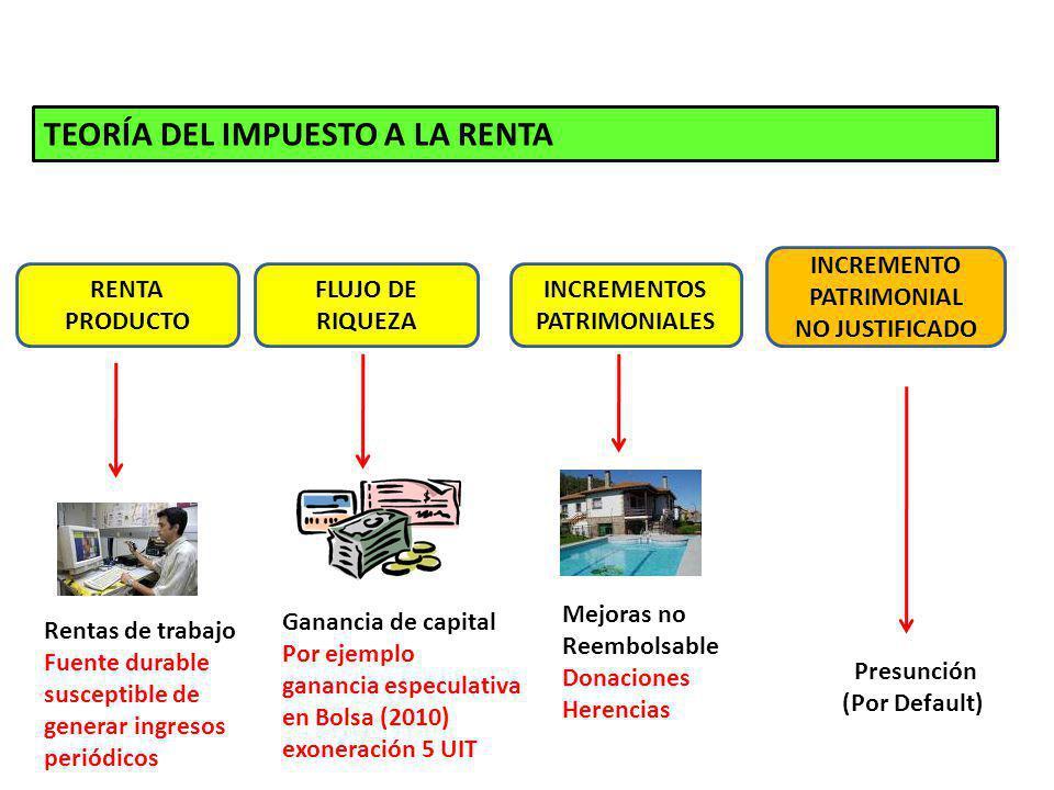 TEORÍA DEL IMPUESTO A LA RENTA RENTA PRODUCTO FLUJO DE RIQUEZA INCREMENTOS PATRIMONIALES INCREMENTO PATRIMONIAL NO JUSTIFICADO Rentas de trabajo Fuente durable susceptible de generar ingresos periódicos Ganancia de capital Por ejemplo ganancia especulativa en Bolsa (2010) exoneración 5 UIT Mejoras no Reembolsable Donaciones Herencias Presunción (Por Default)