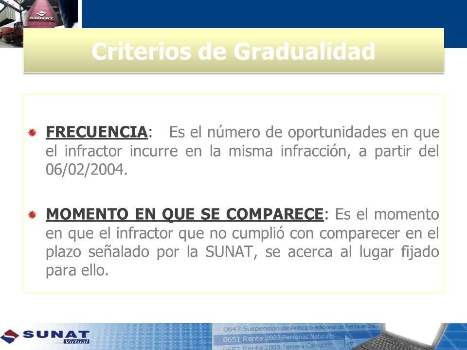 Criterios de Gradualidad FRECUENCIA: Es el número de oportunidades en que el infractor incurre en la misma infracción, a partir del 06/02/2004.