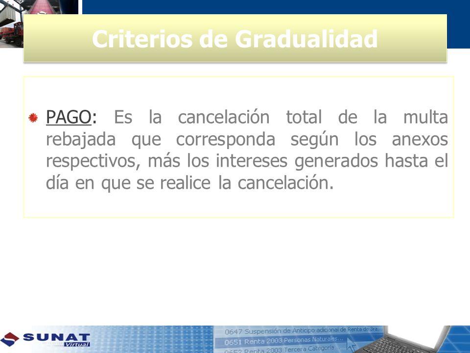 Criterios de Gradualidad PAGO: Es la cancelación total de la multa rebajada que corresponda según los anexos respectivos, más los intereses generados hasta el día en que se realice la cancelación.