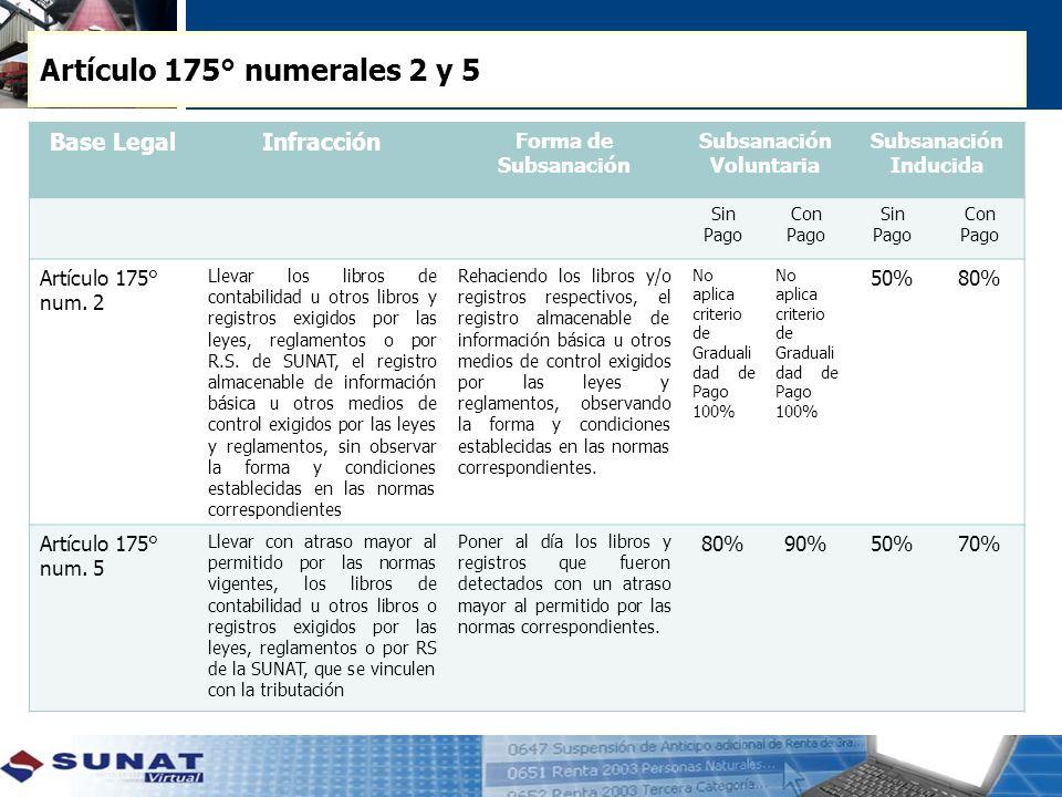 Artículo 175° numerales 2 y 5 Base LegalInfracción Forma de Subsanación Subsanación Voluntaria Subsanación Inducida Sin Pago Con Pago Sin Pago Con Pago Artículo 175° num.