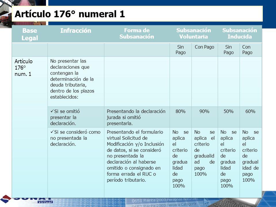 Artículo 176° numeral 1