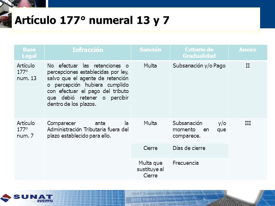 Artículo 177° numeral 13 y 7 Base Legal Infracción SanciónCriterio de Gradualidad Anexo Artículo 177° num.