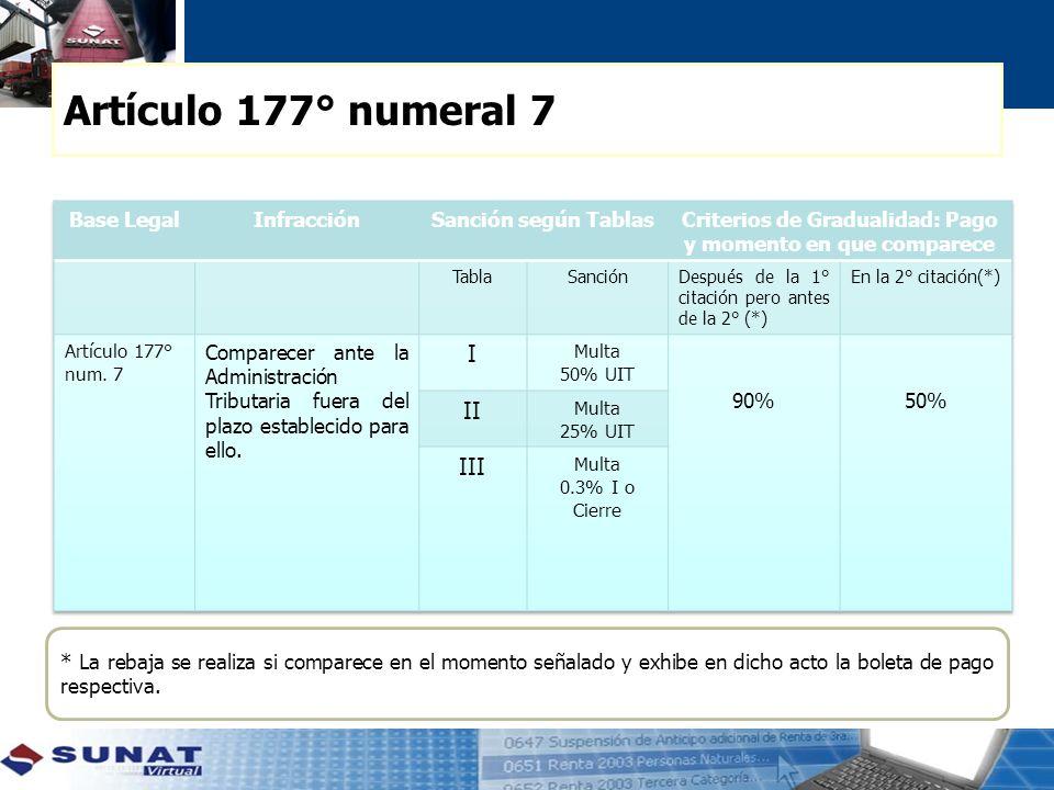 Artículo 177° numeral 7 * La rebaja se realiza si comparece en el momento señalado y exhibe en dicho acto la boleta de pago respectiva.