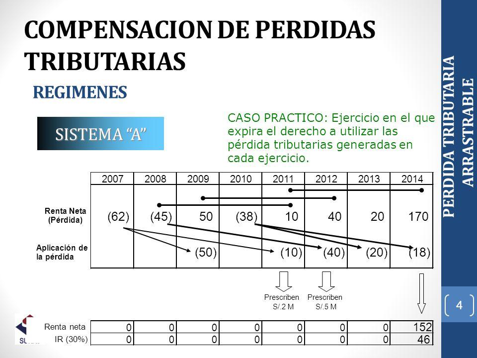 5 PERDIDA TRIBUTARIA ARRASTRABLE COMPENSACION DE PERDIDAS TRIBUTARIAS REGIMENES Se compensa las pérdidas sin plazo de expiración.