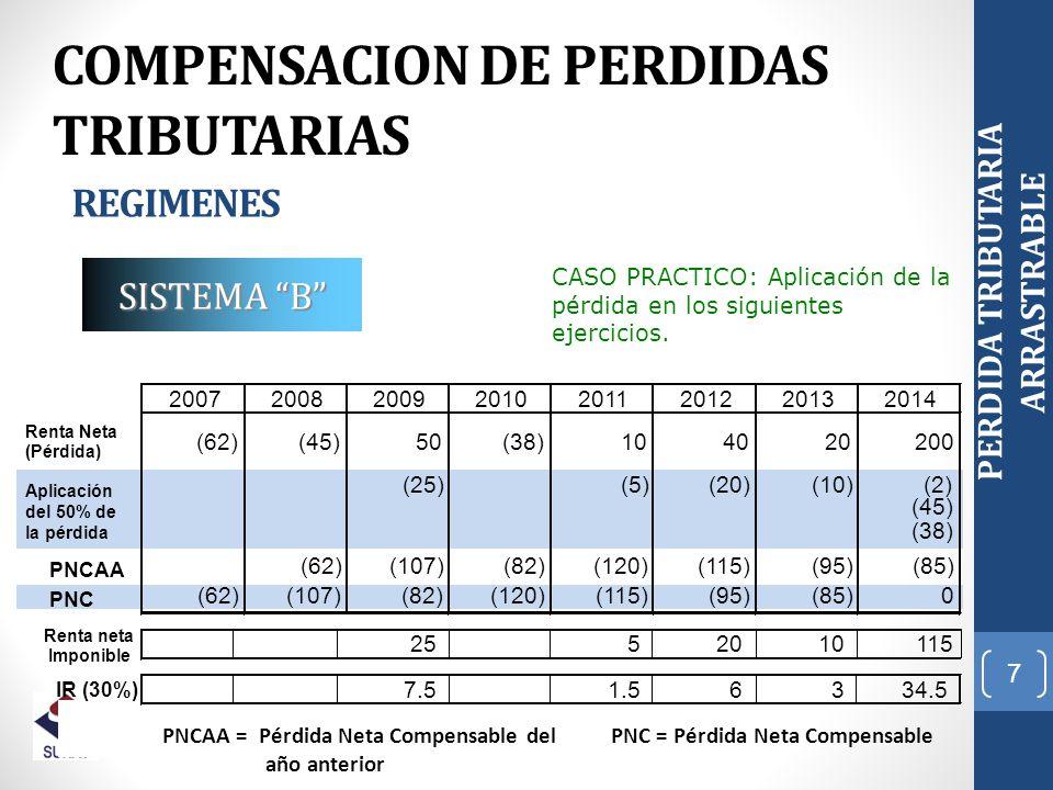 7 PERDIDA TRIBUTARIA ARRASTRABLE COMPENSACION DE PERDIDAS TRIBUTARIAS REGIMENES 20072008200920102011201220132014 50(38)104020200 PNC (62)(107)(82)(120